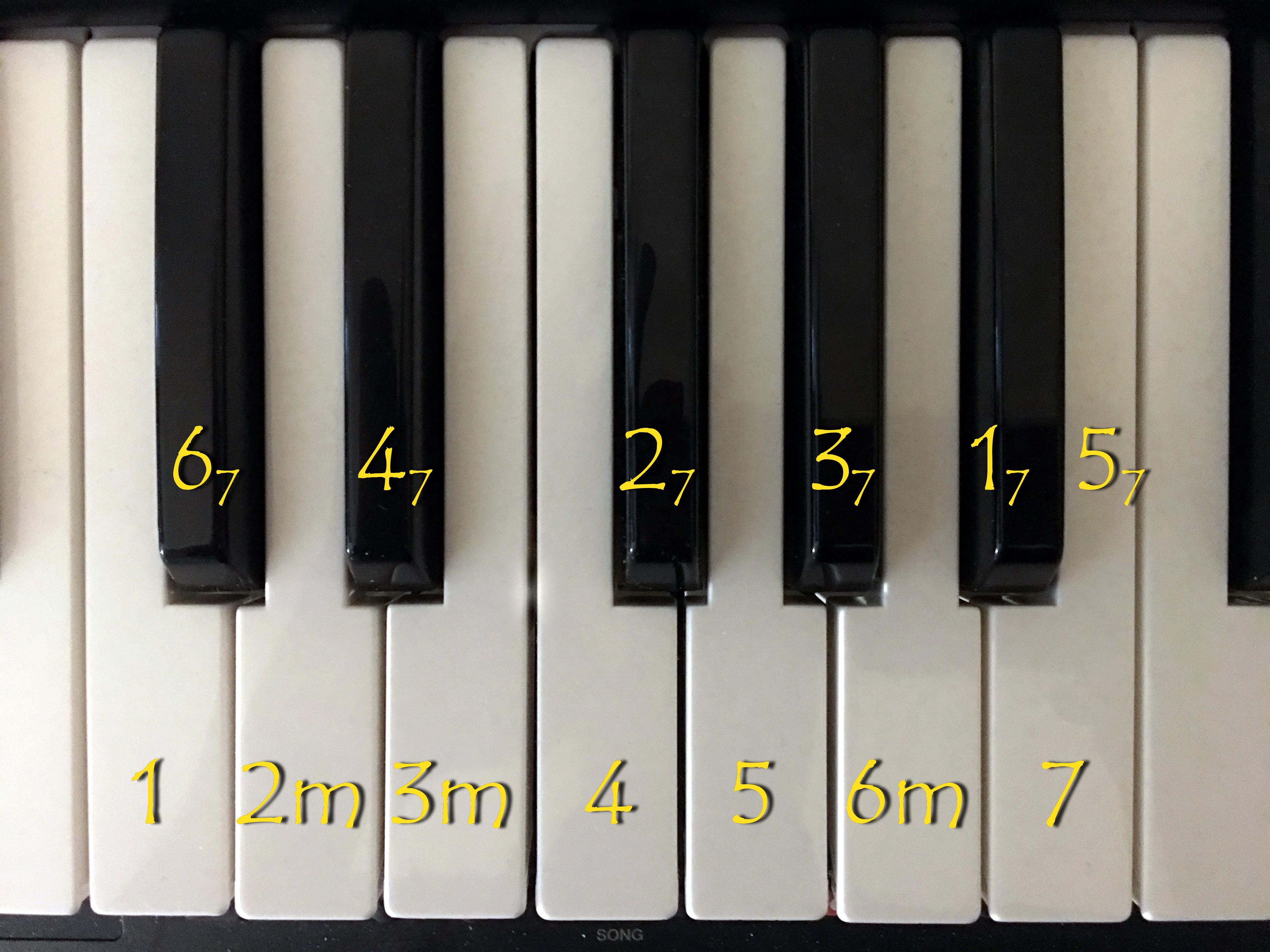 http://music.tunghai74.org/images/chords.jpg